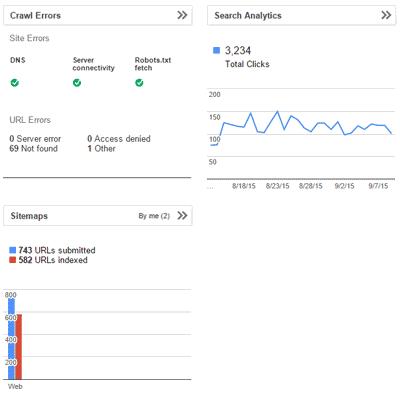 گوگل وب مستر تولز