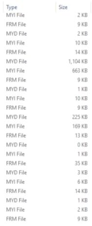 تبدیل فایل opt frm myd myi دیتابیس Cpanel Mysql_var_lib_mysql_.tar به اسکیو ال .sql