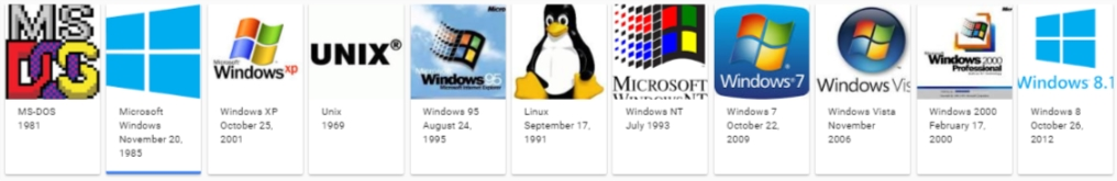 تاریخچه ویندوز سیستم عامل مایکروسافت