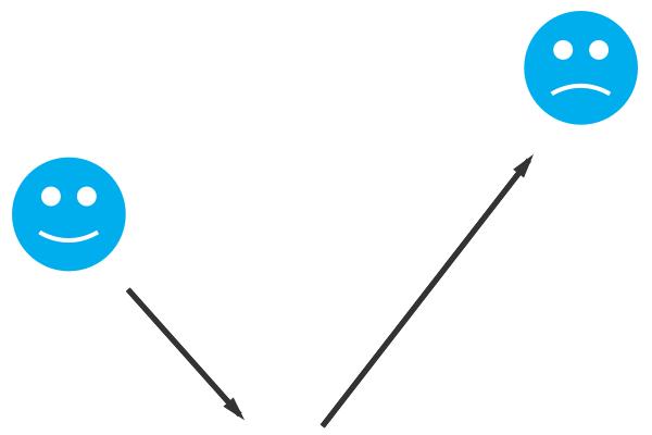 بونس ریت چیه چیست چطور کم میشه